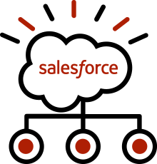 salesforce-einstein-icon