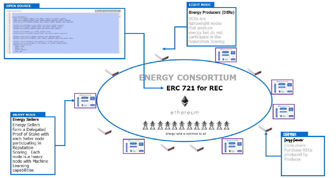 eenergy-ecosystem-img