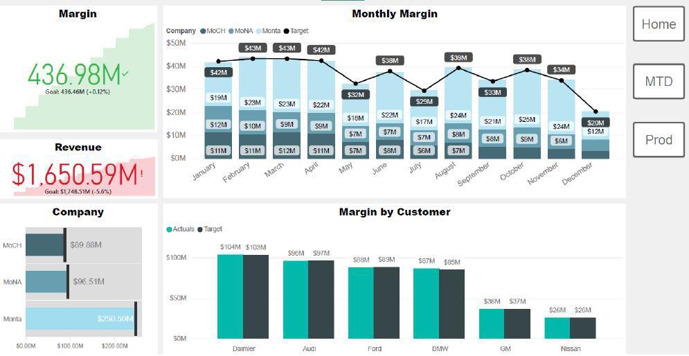 business-and-customer-img