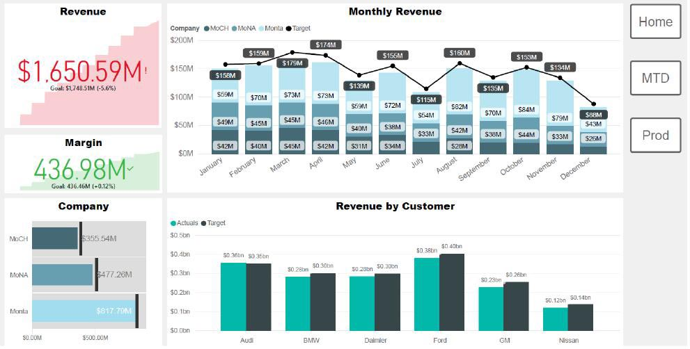 monthly-revenue-img